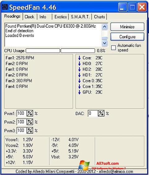 Screenshot SpeedFan für Windows 7